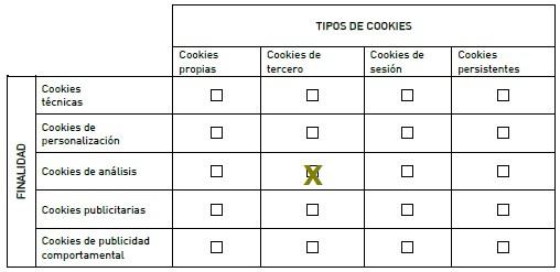 tipos_de_cookies_instalados
